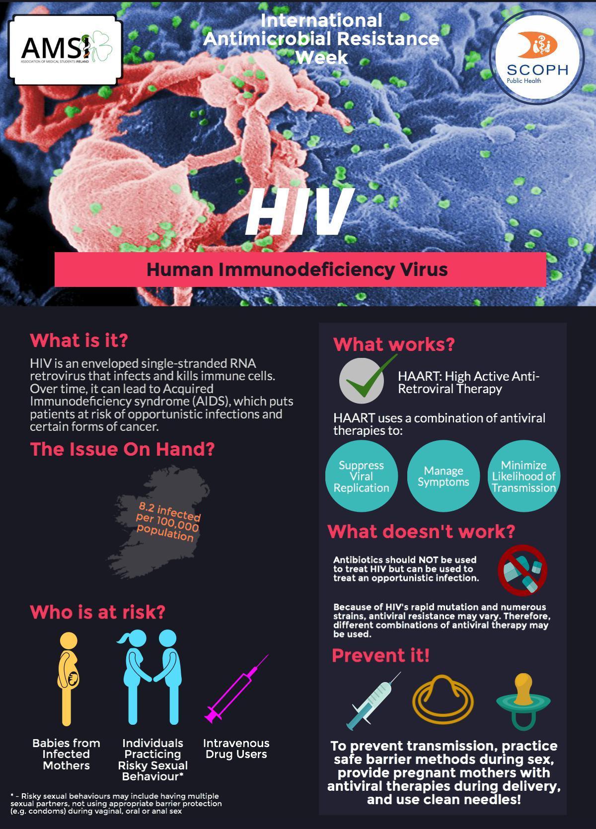 AMR Week HIV.jpeg