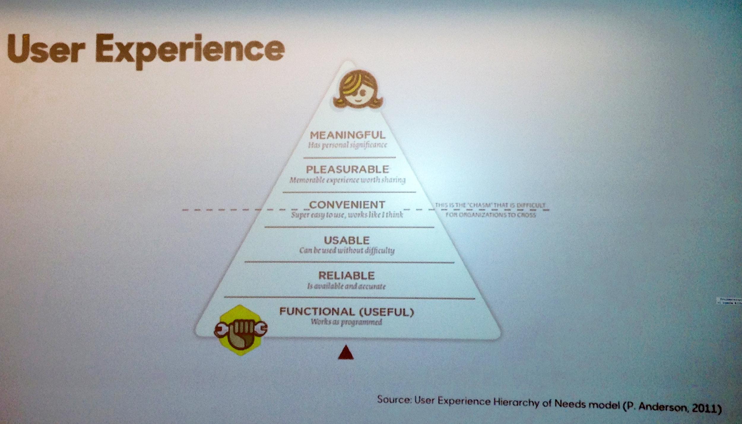 User Experience - Funcional Confiável Útil Conveniente Prazeroso e Significante