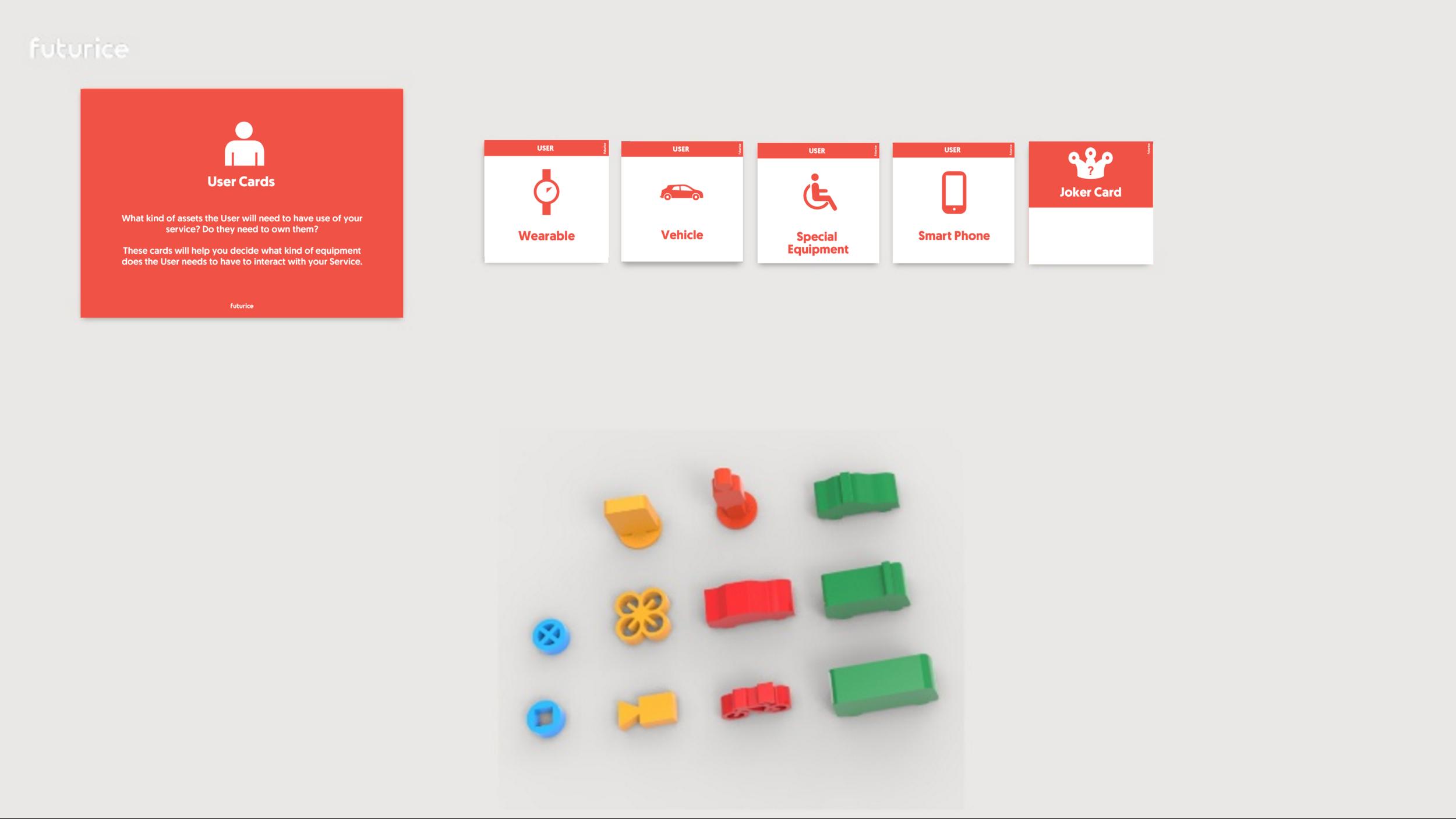 IoT Kit Service 02_IoT Kit Cards 01.PNG