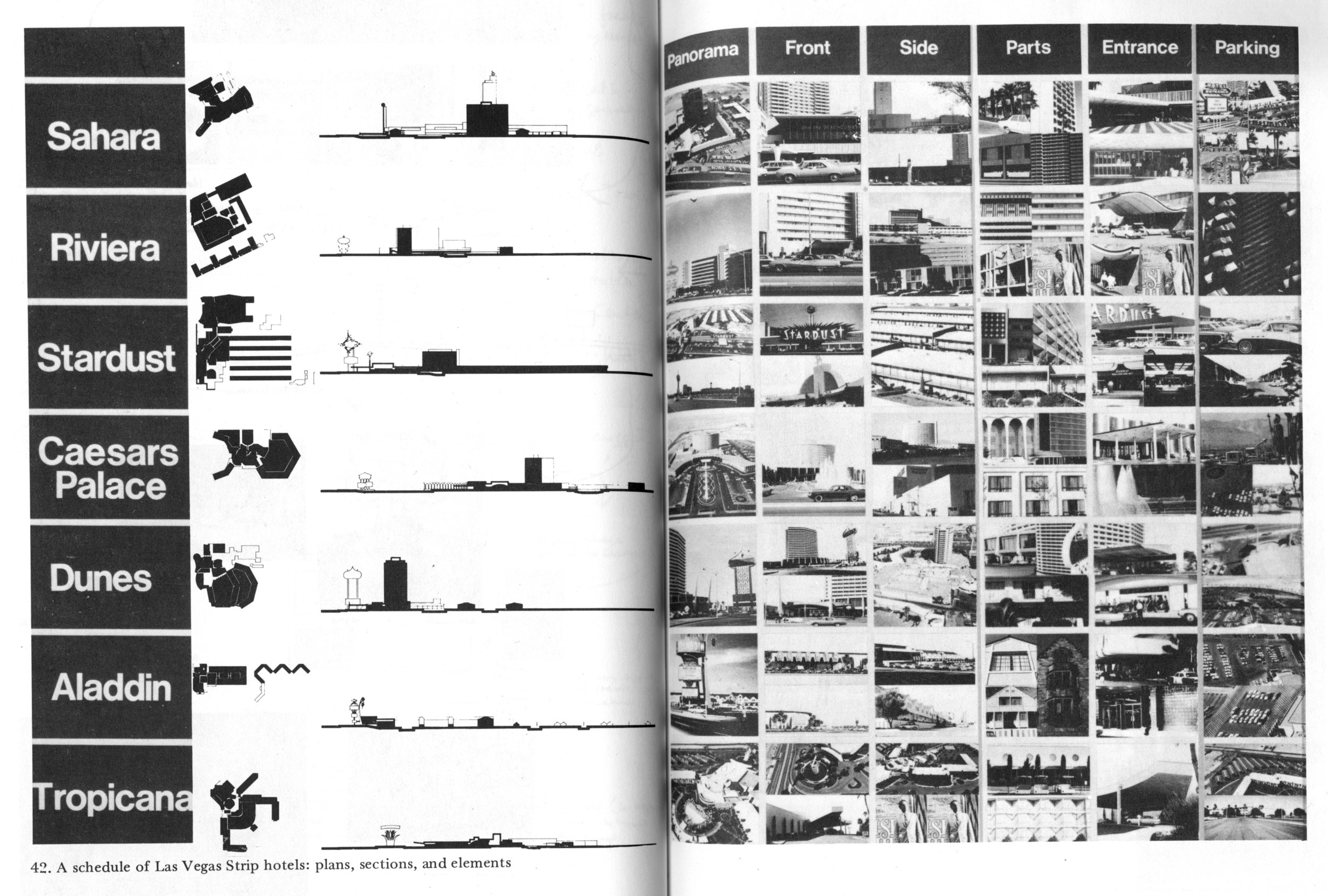"Casinos on the Las Vegas strip, with typologies of ""front,"" ""side,"" ""parts,"" ""entrance,"" and ""parking.""  Learning From Las Vegas , 1977."