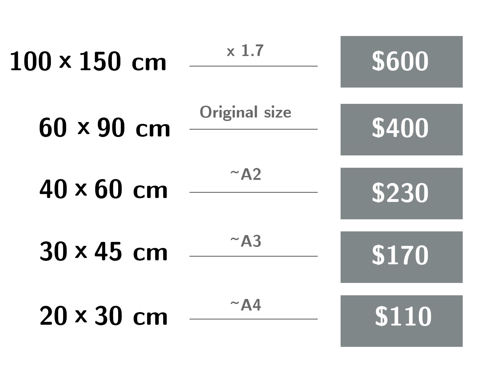 гонец размеры и цены холст.jpg