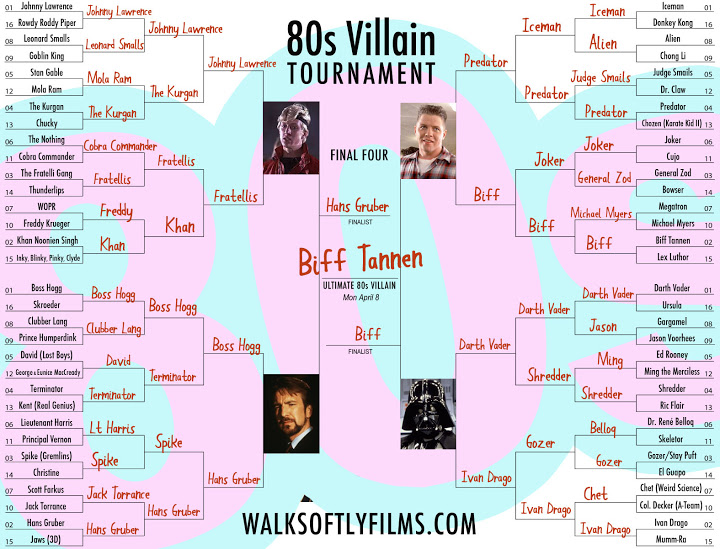 villain tournament, 80s, hans gruber, darth vader, biff tannen, johnny lawrence