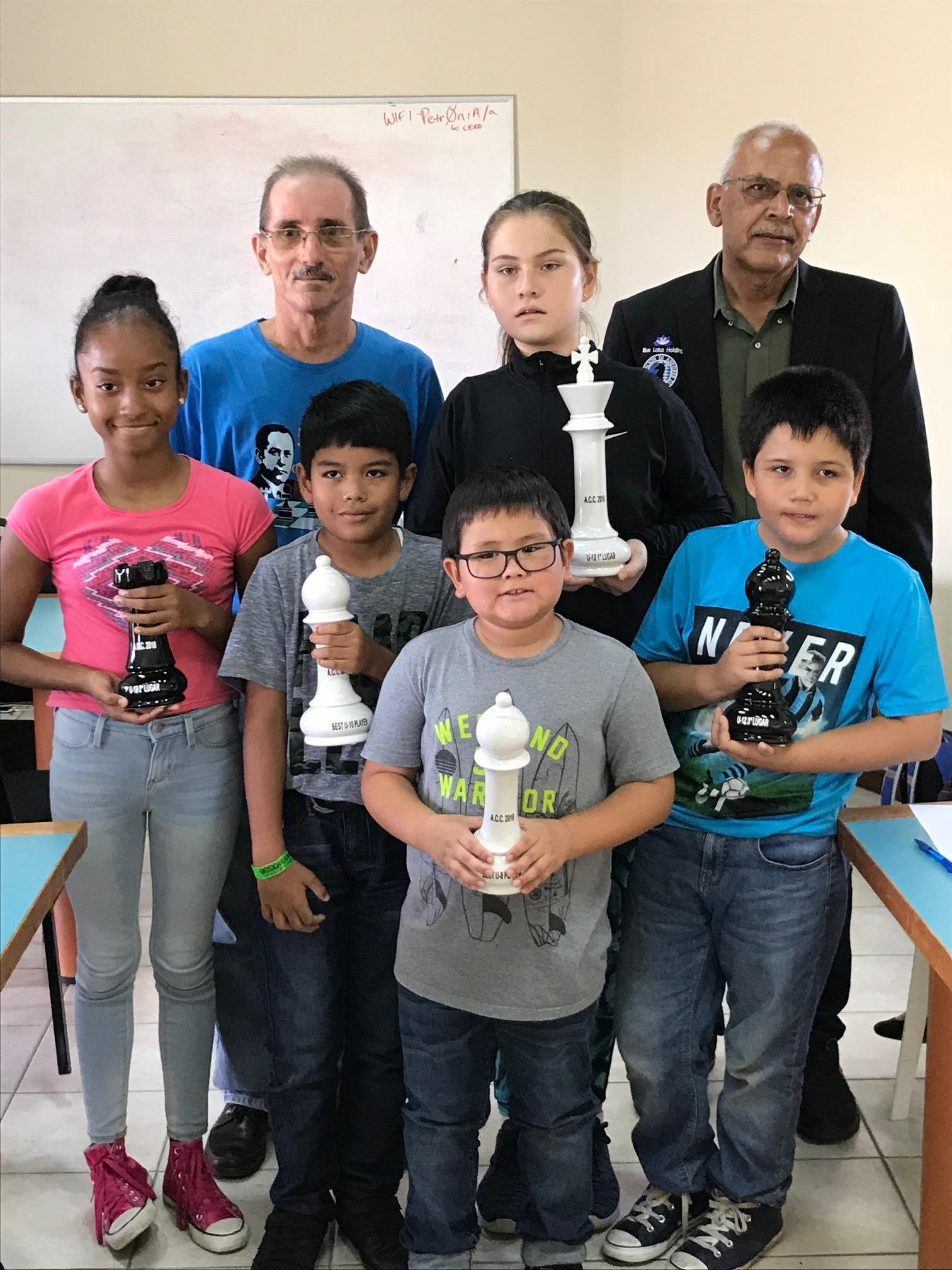 ArubaChessChallenge U-12 Winners.jpg