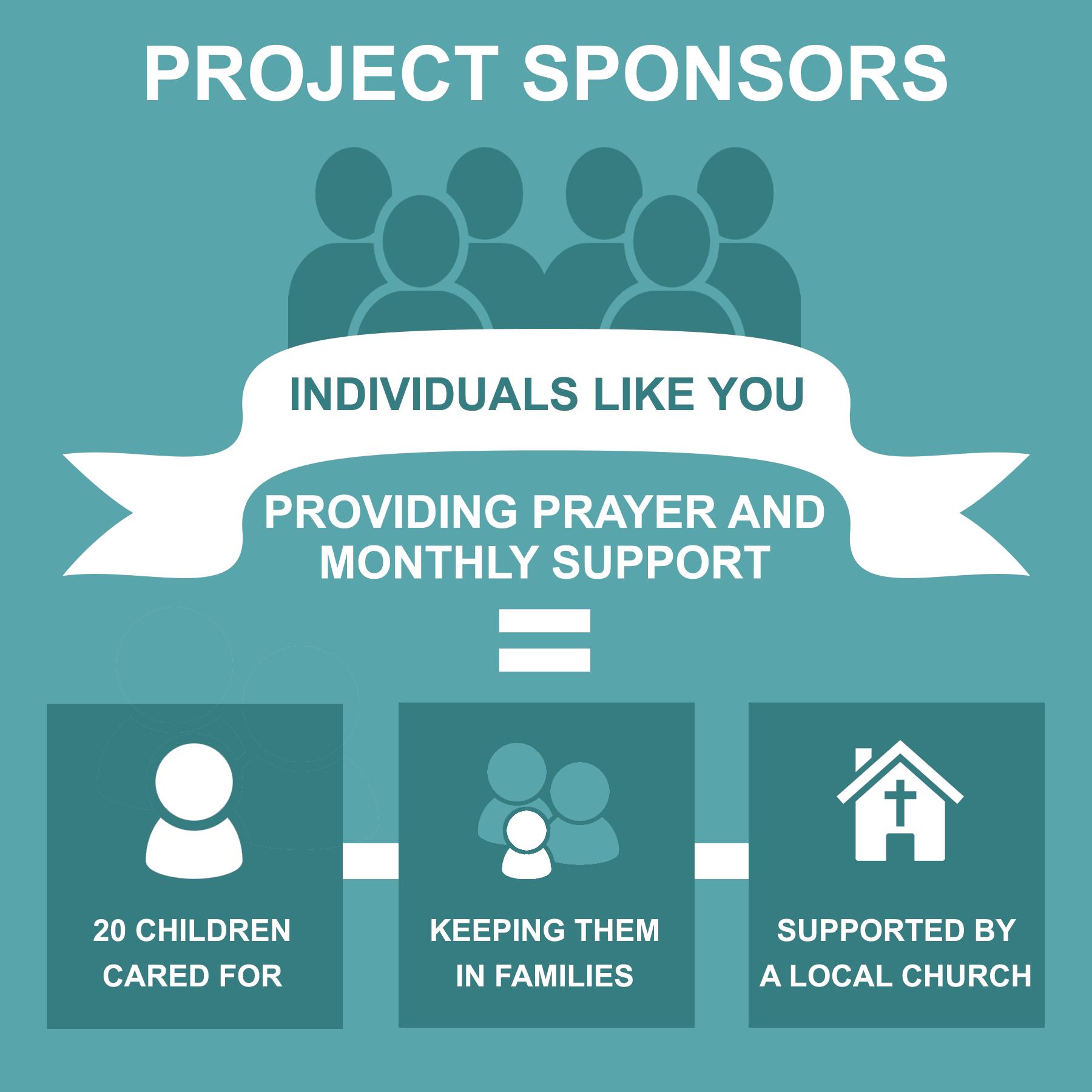 Project Sponsor Infographic.jpg