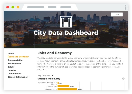 Communicate - One place to tell data-driven stories Give staff stories about the impact of their work.Give policymakers stories of success and need in their districts.Give the public stories that connect the city's activity to changes in their neighborhoods.