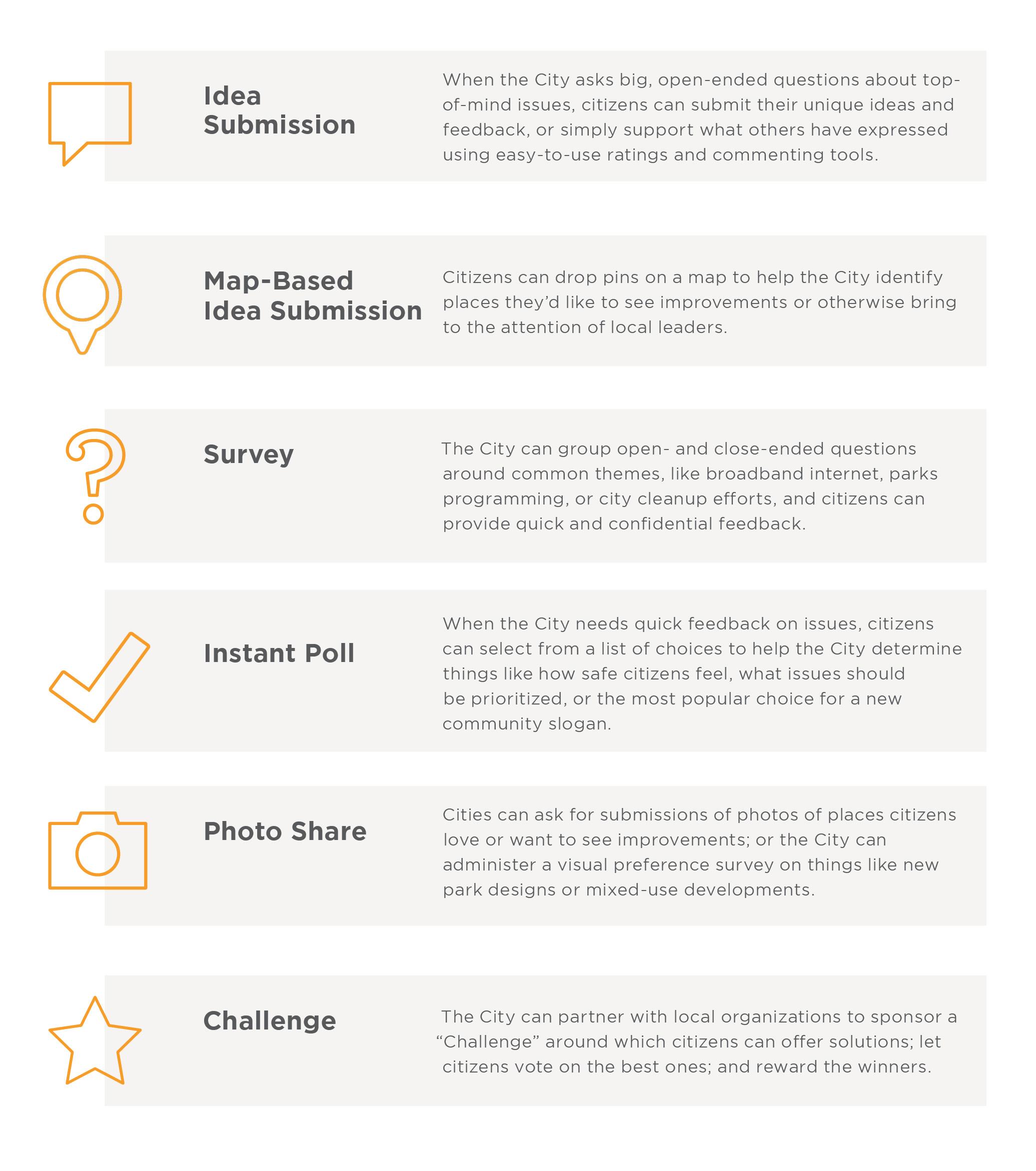 Ways to Engage on MindMixer