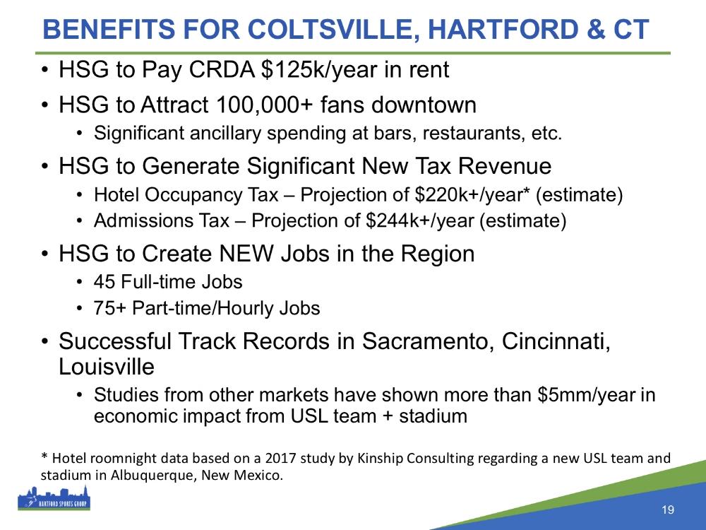(Source: Hartford Sports Group's presentation to the Capital Region Development Authority.)