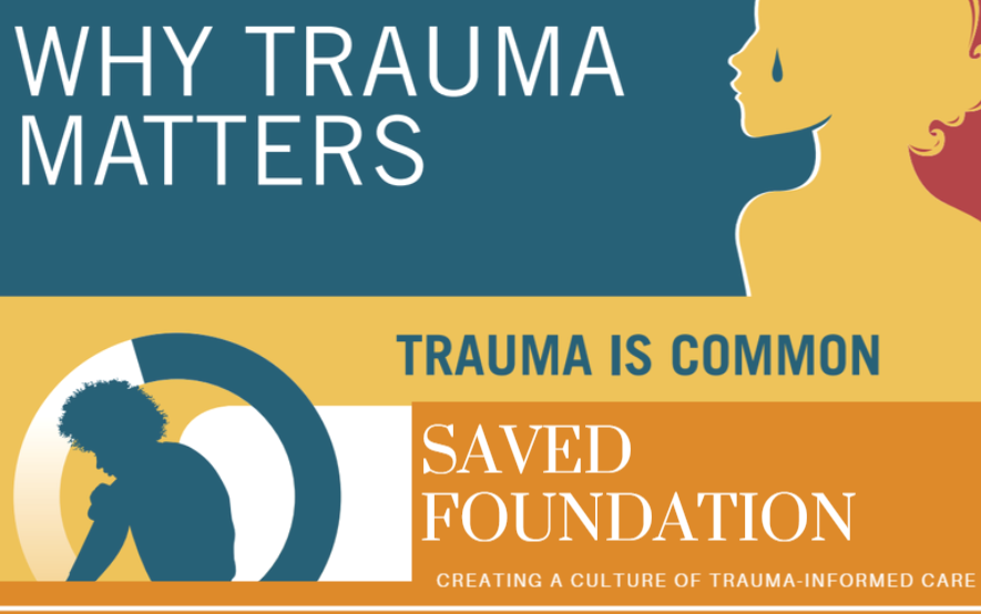 We're becoming more Trauma Informed....Why? - SAVED Foundation was founded because of our founder's personal experience with a history of family trauma. Our foundation is to educate others on the affects of trauma and develop tools to help break cycles of trauma and negative generational behavioral patterns. After 8 years of conceptions, we're excited to move closer towards our mission and creating a culture of trauma informed care as we continue serving survivors of abuse and trauma.We will be implementing trauma informed care principle, actions and practices.