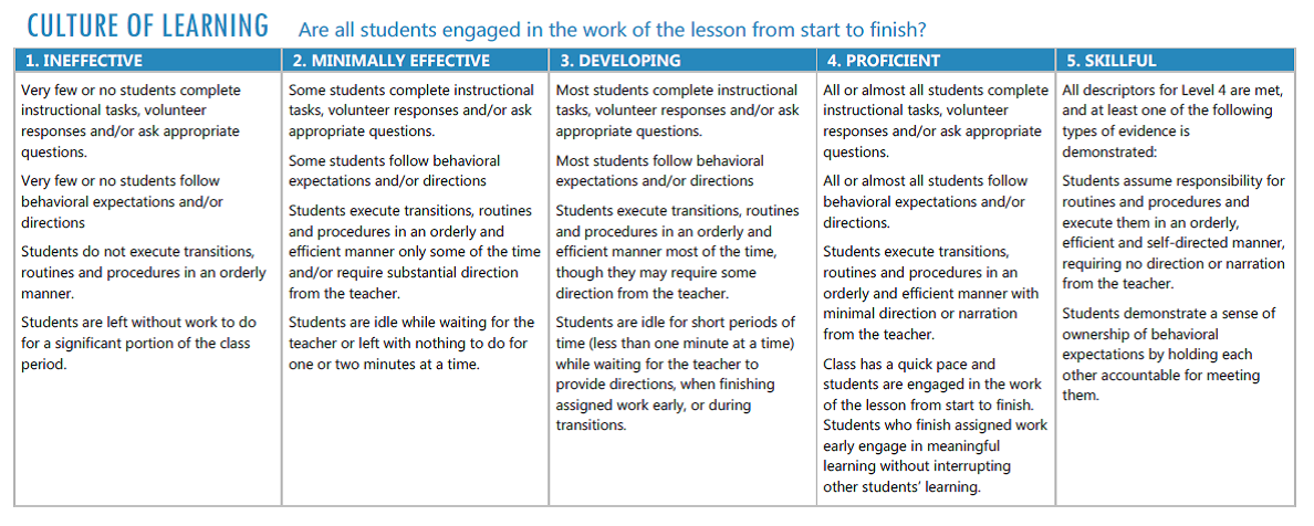 Teacher Evaluation Systems with Sarah Rosskamm 2.png