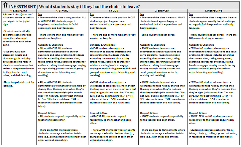 Teacher Evaluation Systems with Sarah Rosskamm 3.png