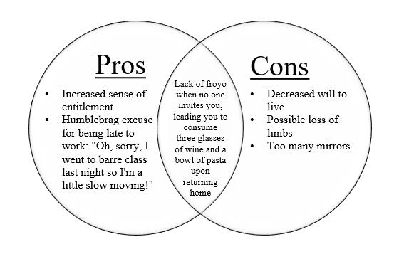 barre-diagram.png