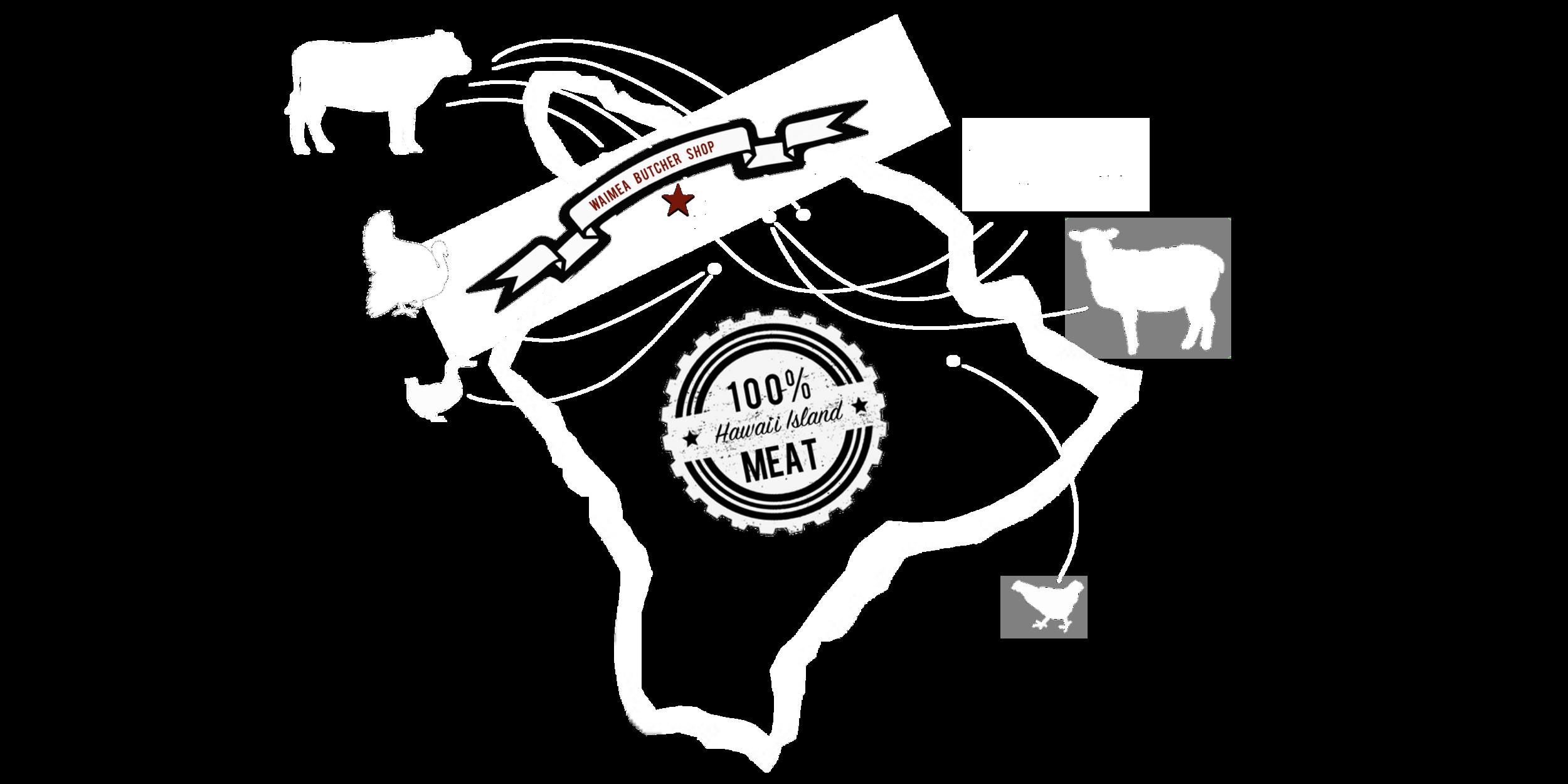 Waimea Butcher Shop Meat