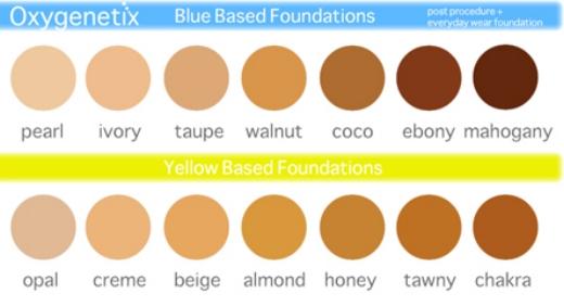 Oxygenetix Colors.jpg