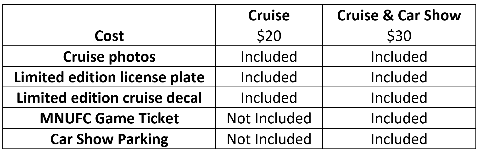Paul Walker Cruise 2018 Price Chart.png