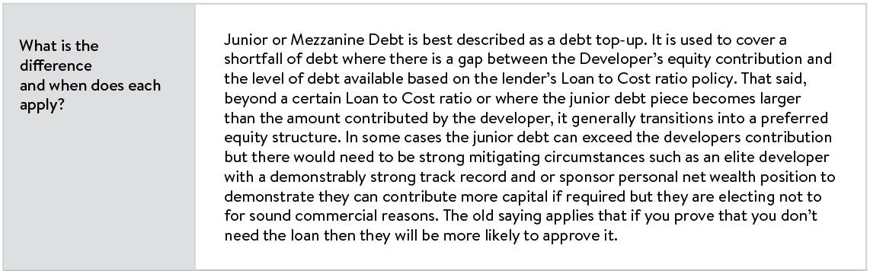 Junior Debt & Preferred Equity