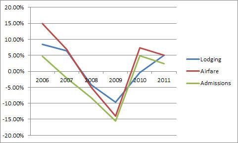 Tourism Trends.jpg
