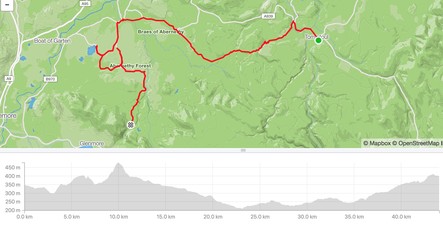 Distance 44km, ascent 583m