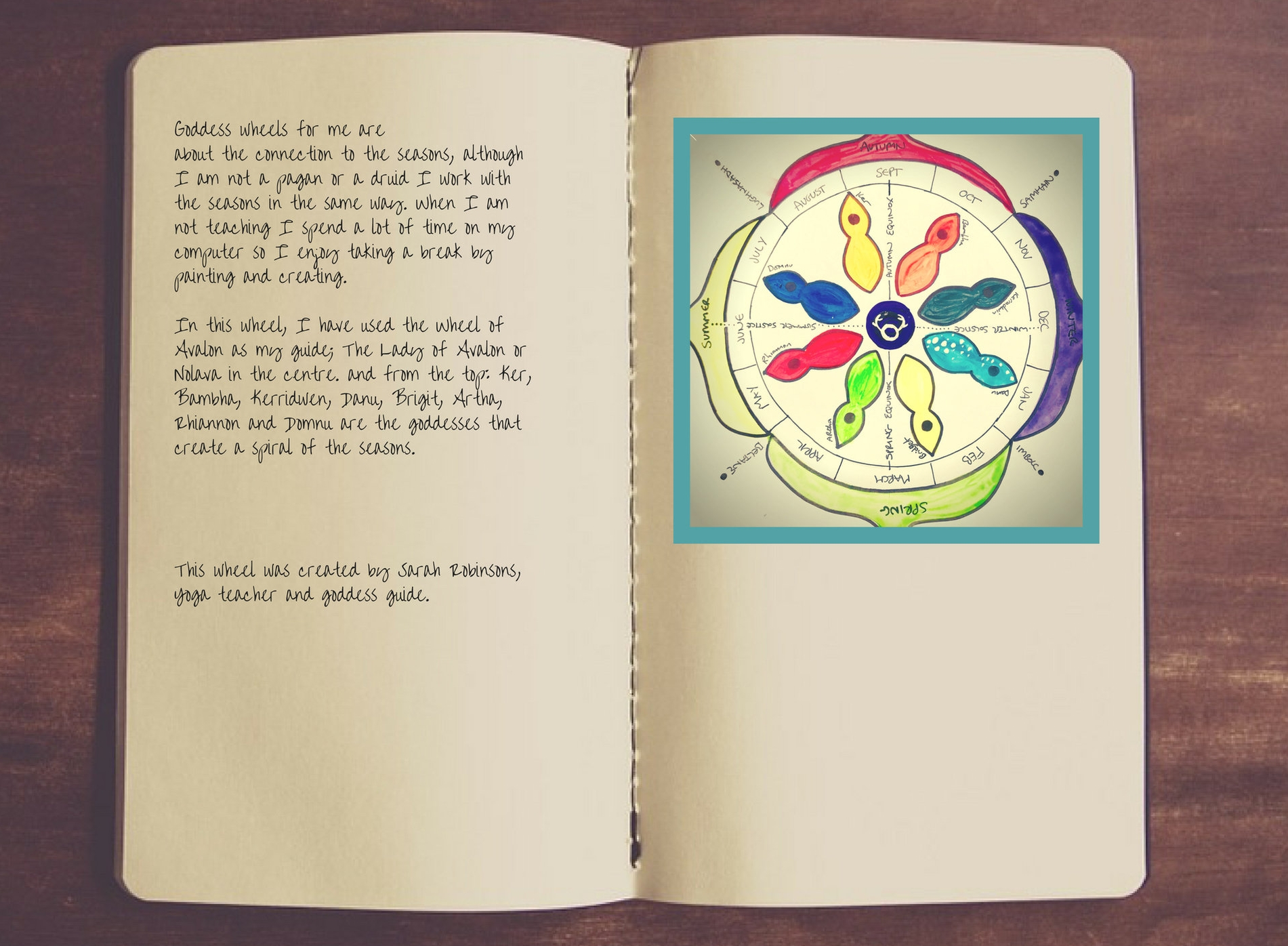 Each page will feature a wheel and the story that goes with it; and then a short bio below your writing!