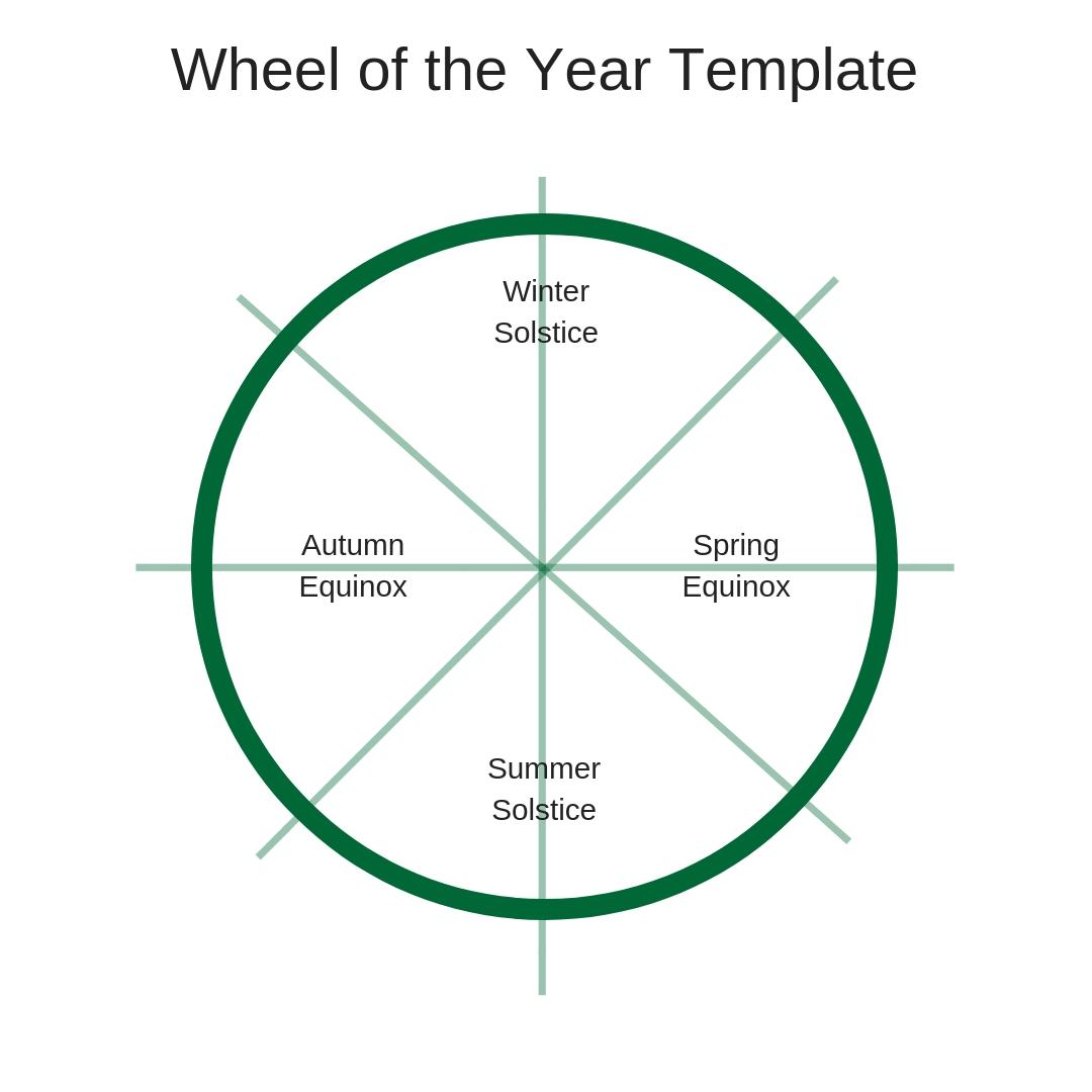 Wheel of the Year Template.jpg