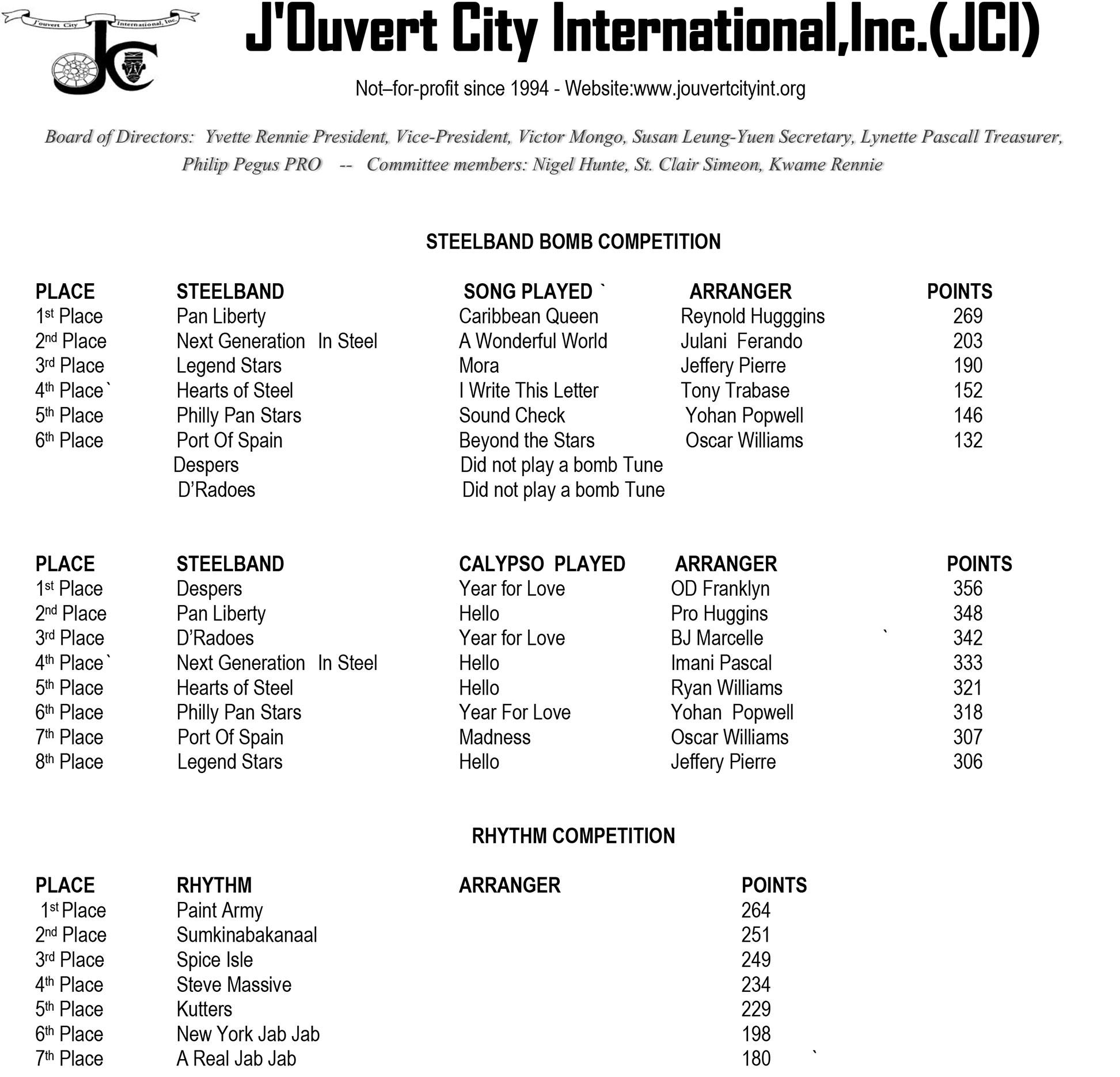 JCI-results-2018-11-4.jpg
