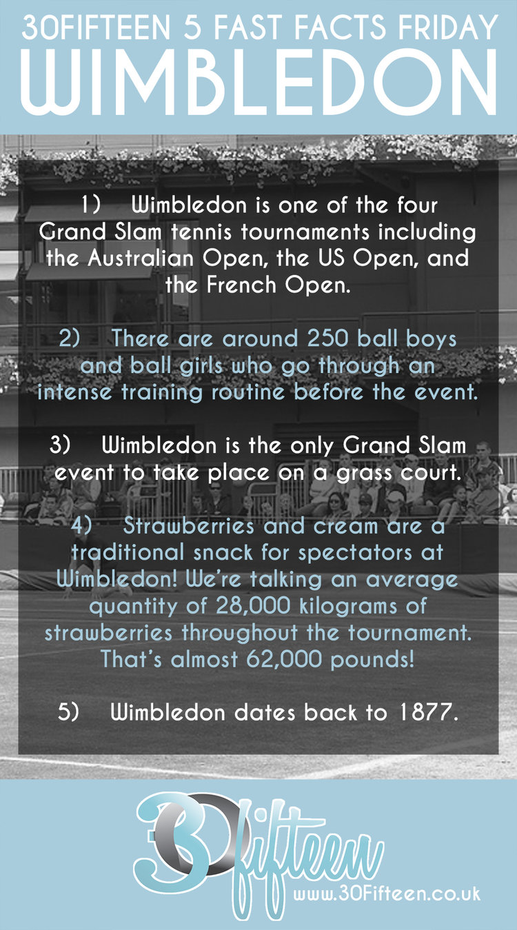 30Fifteen+-+5+fast+facts+about+Wimbledon.jpg