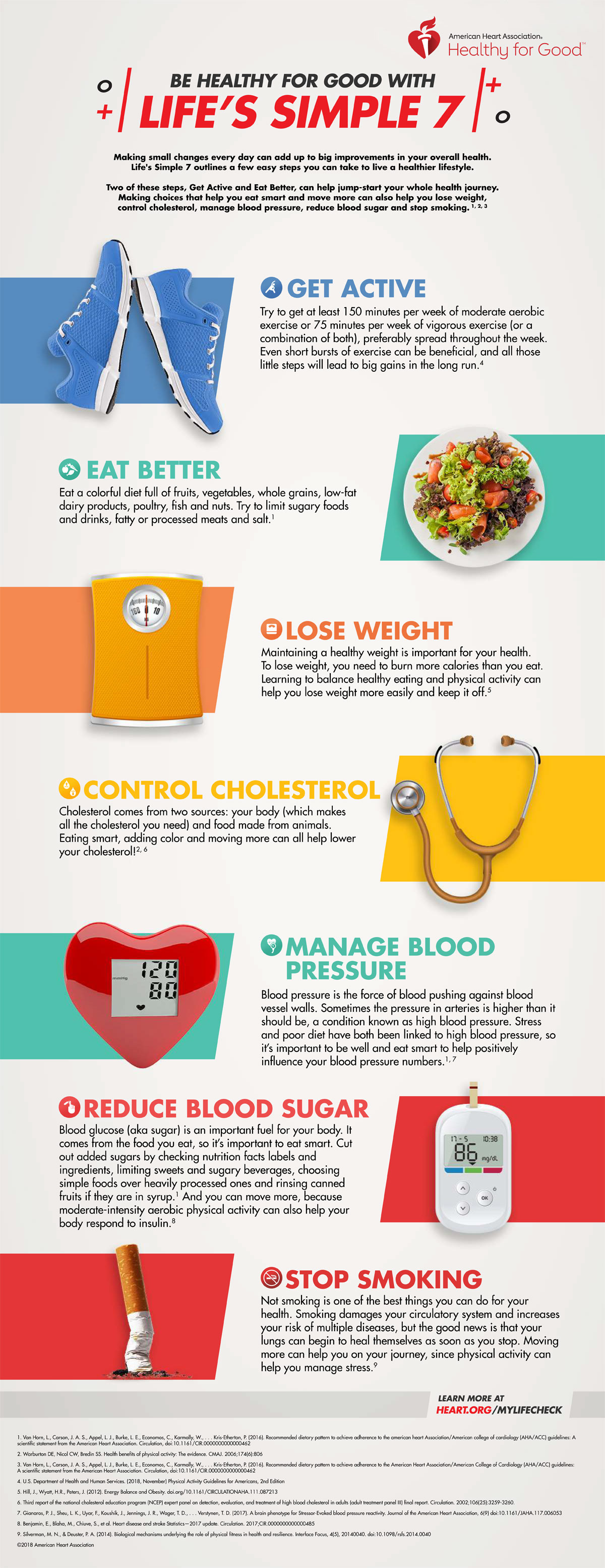 American Heart Association's Life's Simple 7 guidelines