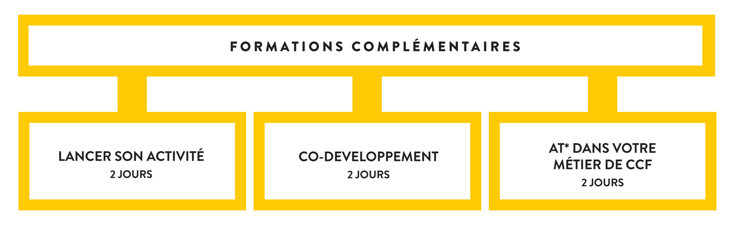 Formations-complémentaires.jpg