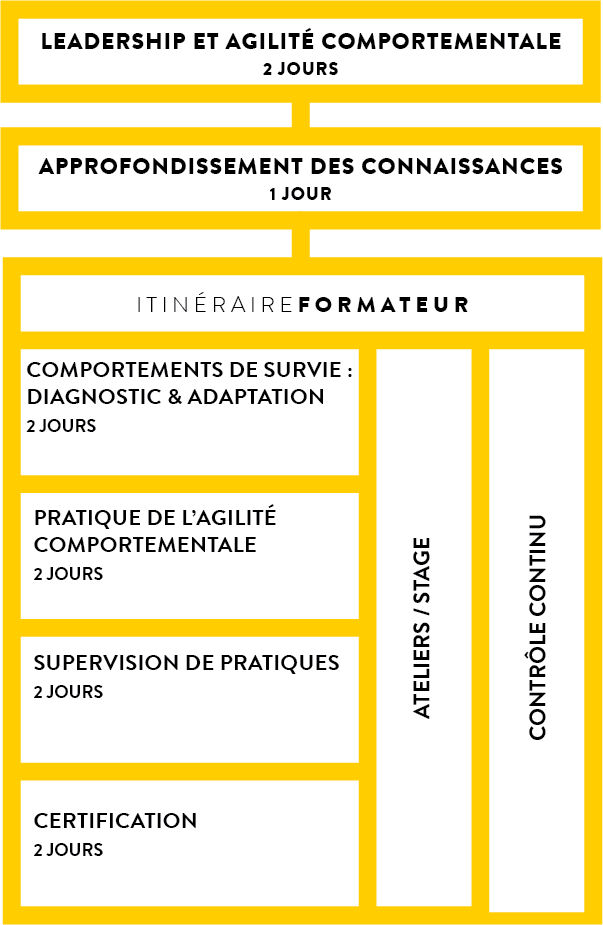 Itiniéraire formateur.png