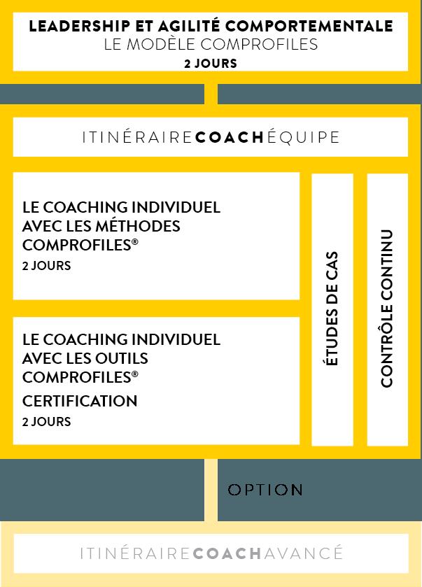 Itinéraire coach équipe.png