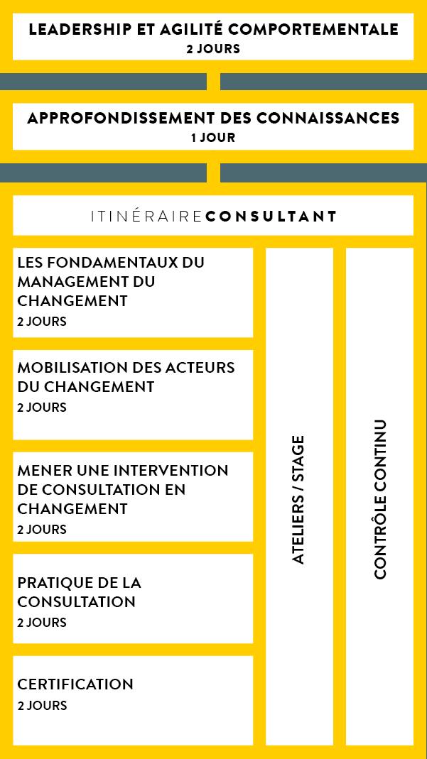 Itinéraire consultant.png