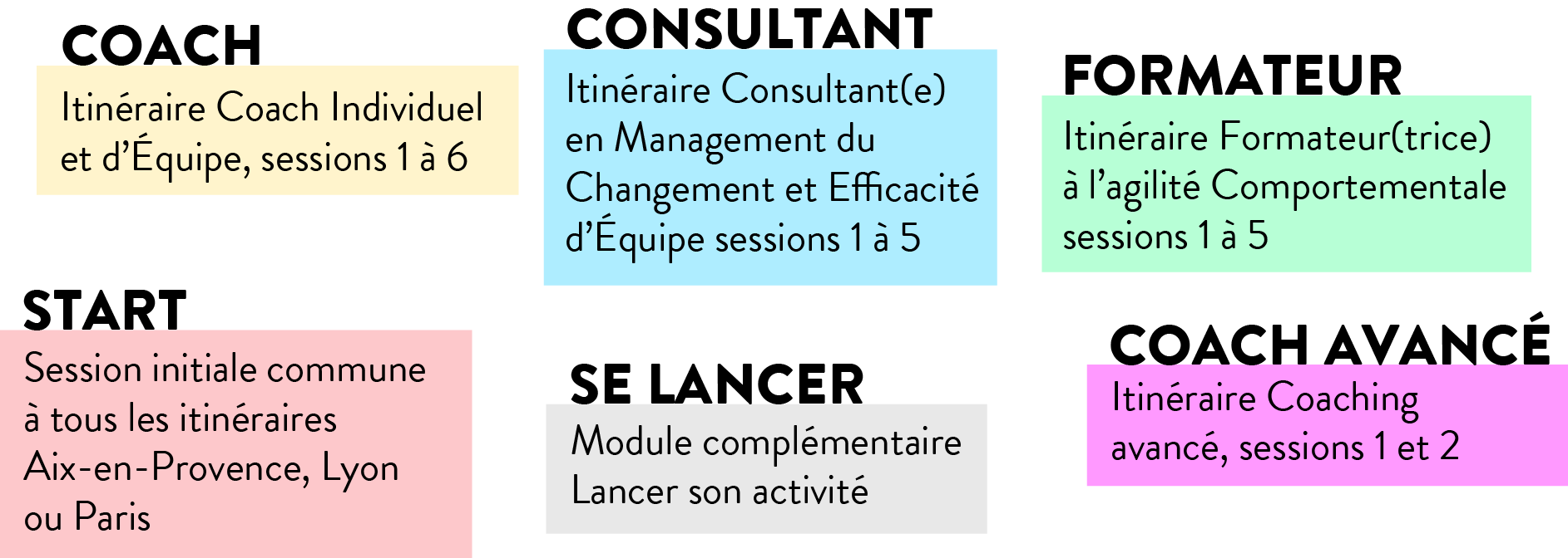 Légende Planning.png