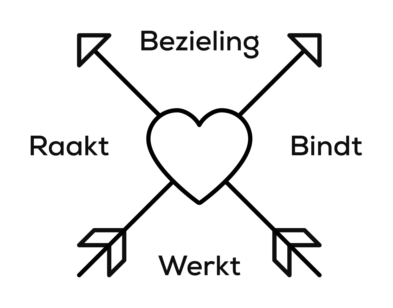 bezieling logo 2018 02.png