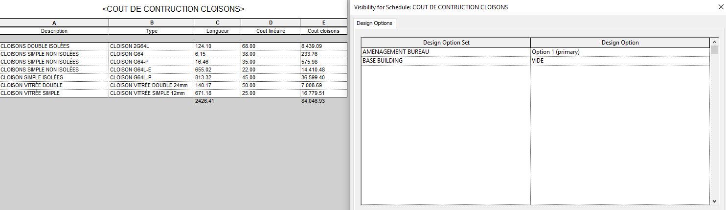 Les coûts par options sont gérés ici.