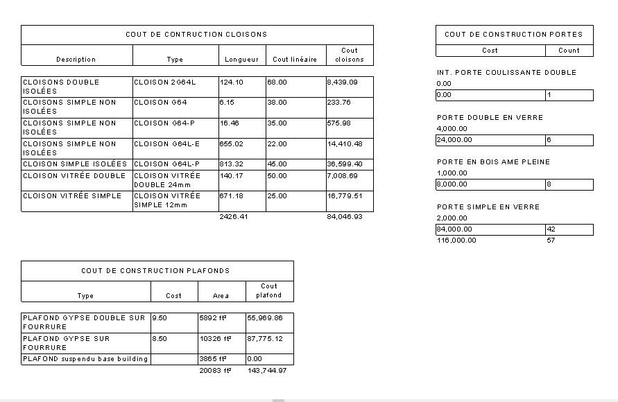 Quelques tableaux de coût de construction (ici par phases et options)
