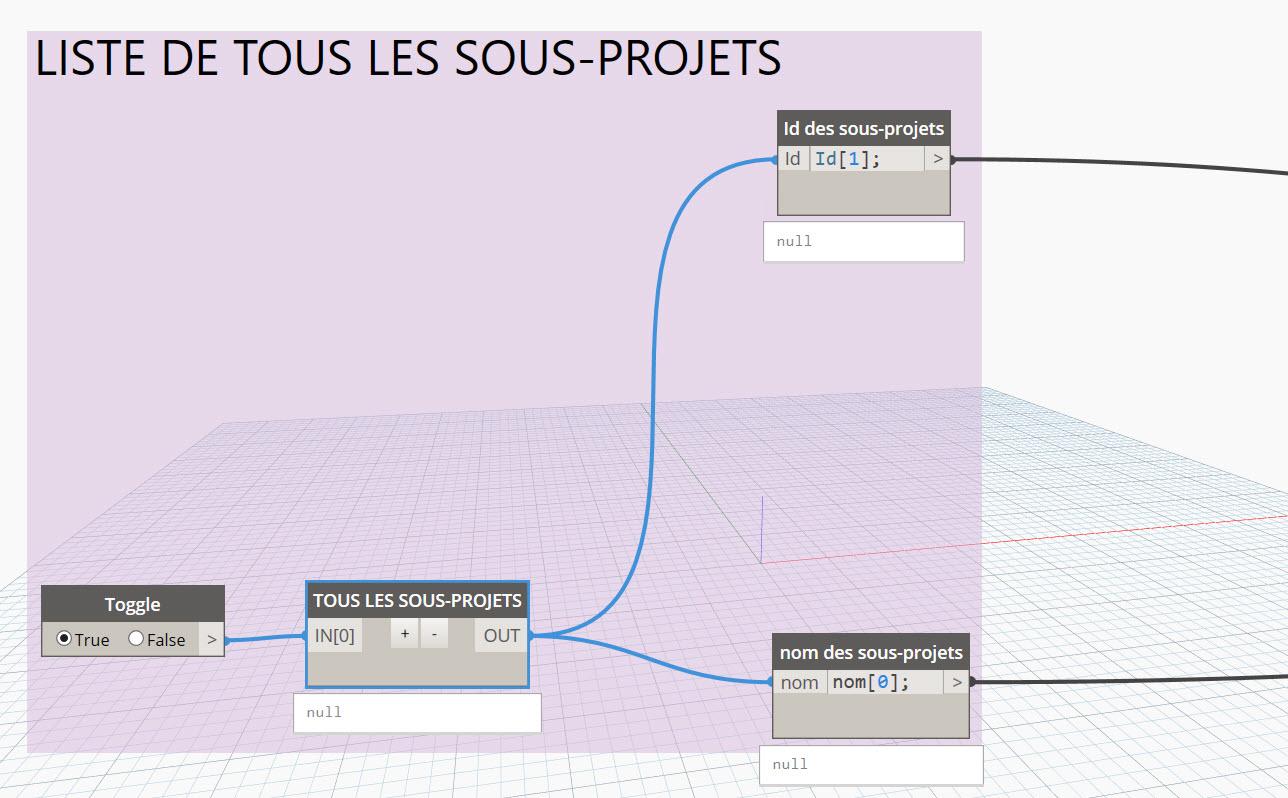 """Le  noeud  """"TOUS LES SOUS-PROJETS"""" est en fait un code Python."""