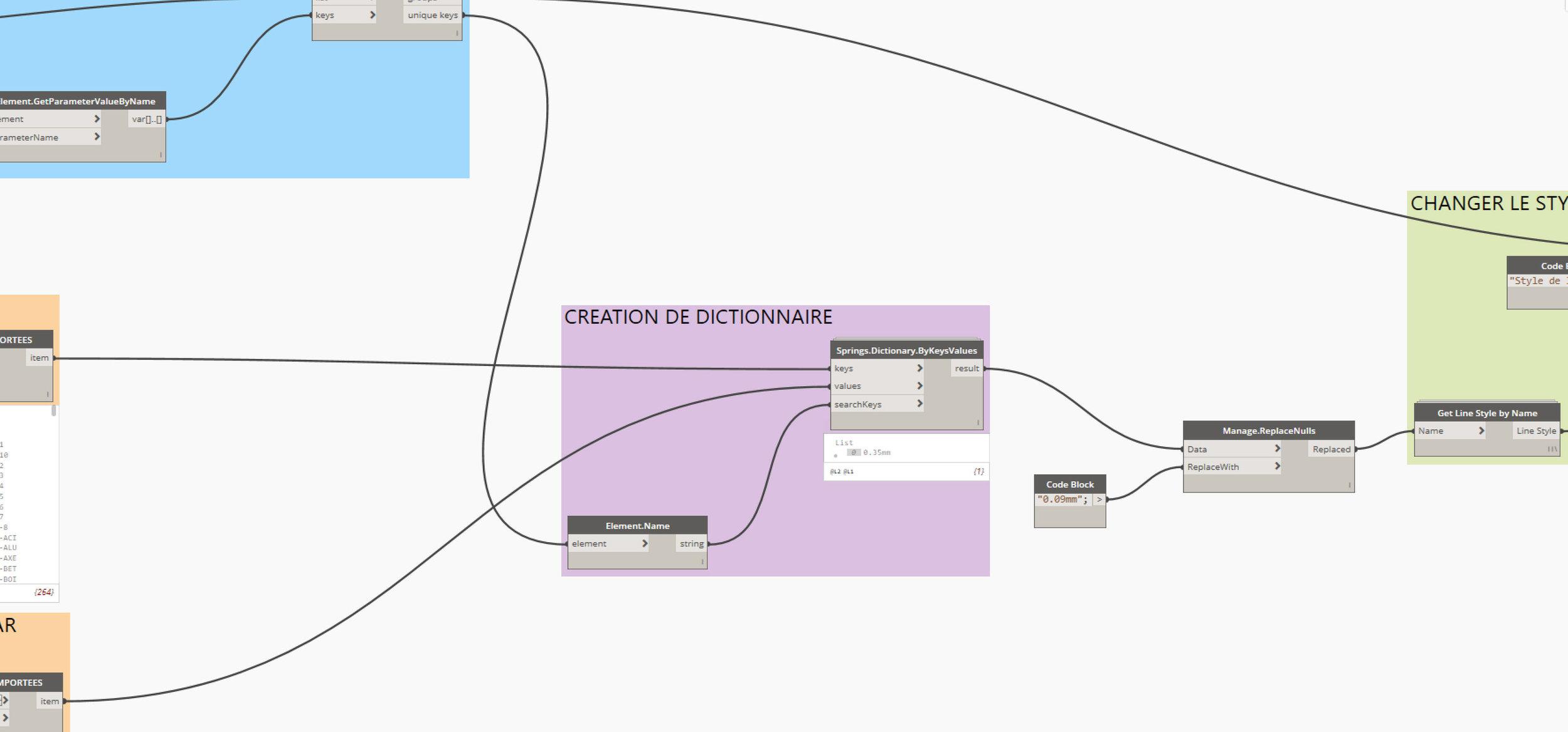 3. cette étape est cruciale : la création d'un dictionnaire. Nous associons un layer CAD à un style de ligne Revit.