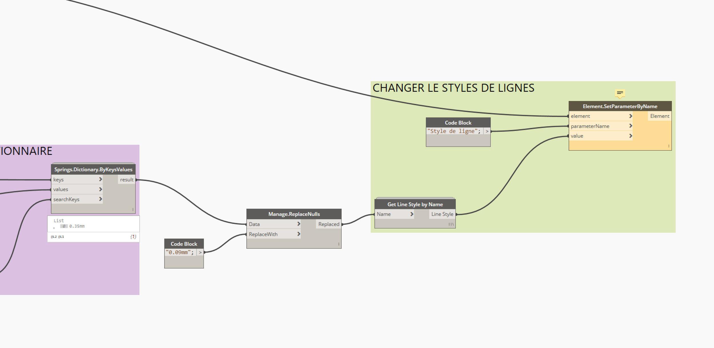 4. Puis nous changeons le style de ligne.