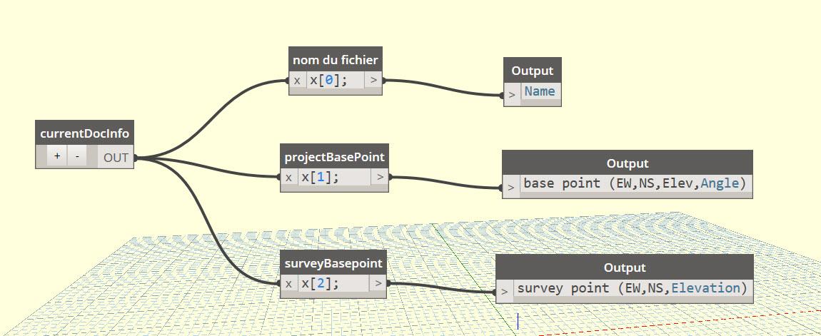 """la boite currentDocInfo est en réalité tout le codage fait en Python, il suffit de le copier dans un nœud personnalisé. Il faut ensuite ajouter les """"Output"""" afin d'obtenir le nœud suivant."""