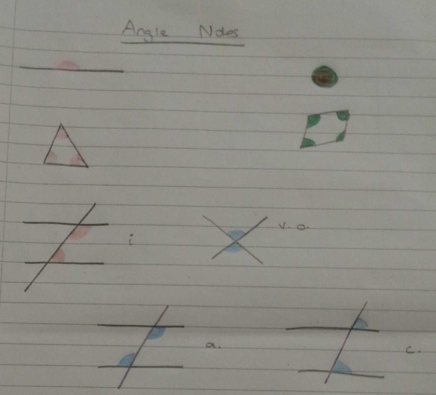 Angle theorems small
