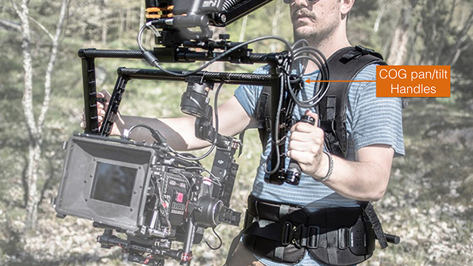 COG handles mounted to a DJI Ronin, supporting a heavy Red Weapon setup.