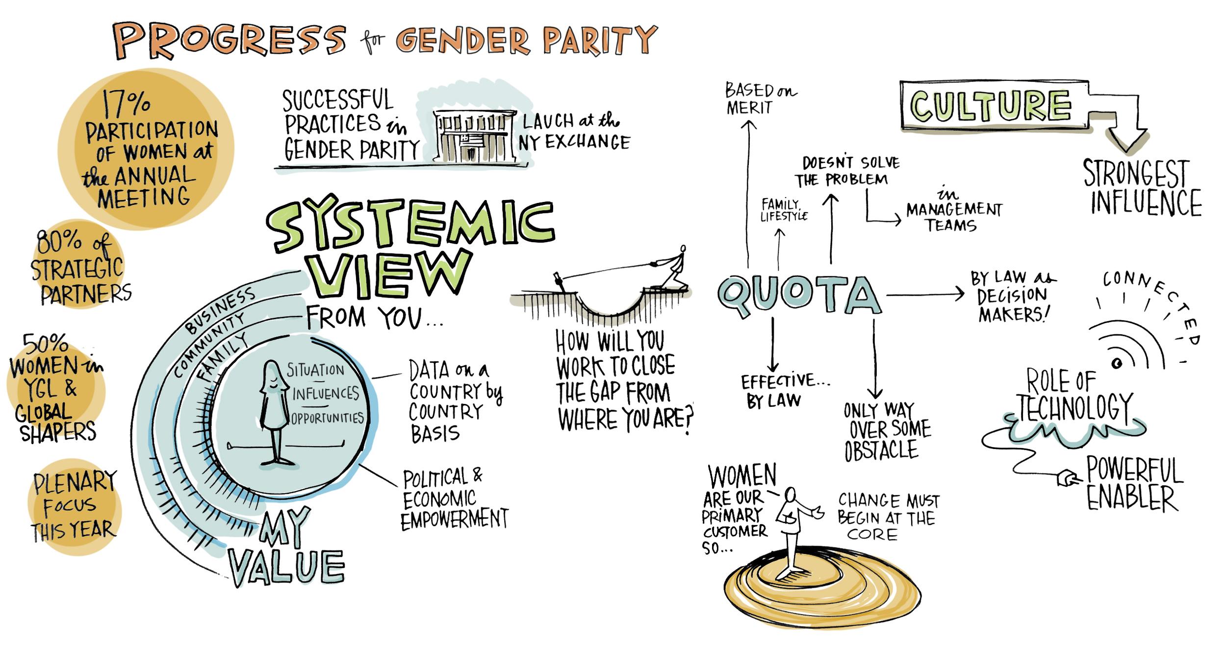 Genderparity_00