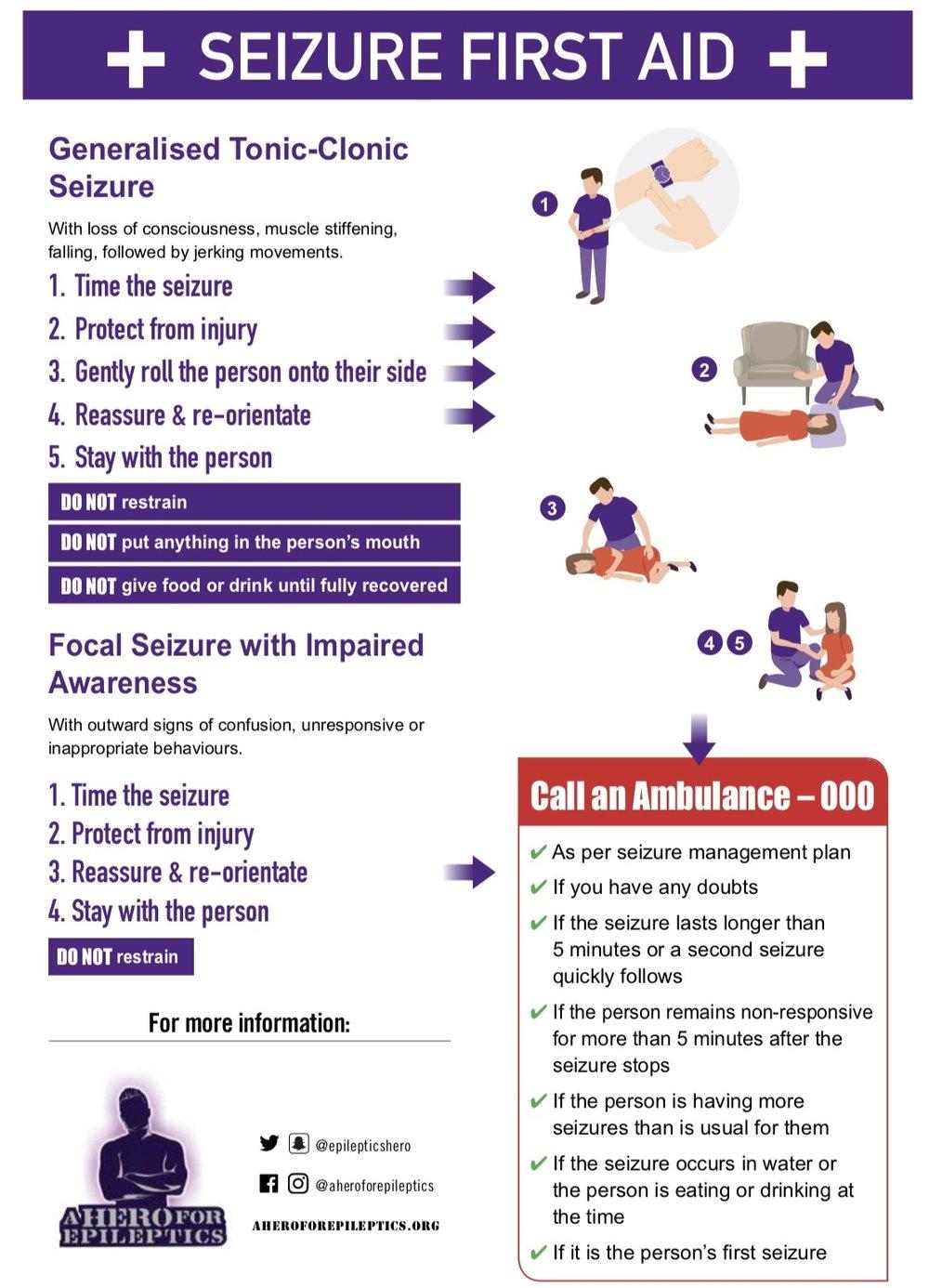 Seizure First Aid & Symptoms — A Hero For Epileptics