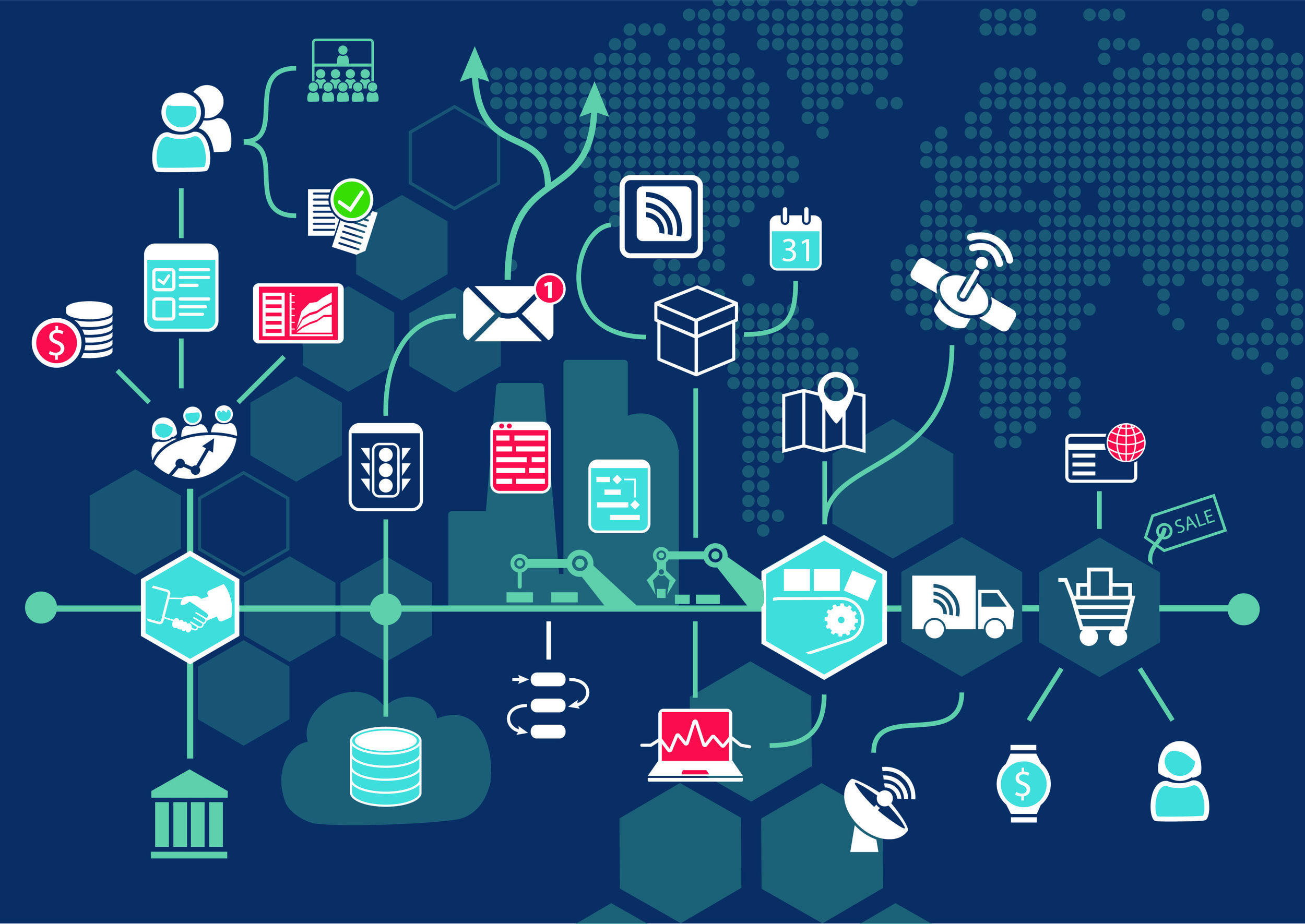 Automation & IoT     We can help organizations understand how to use AI to better evaluate and assess data received from a variety of IoT enabled automated devices .