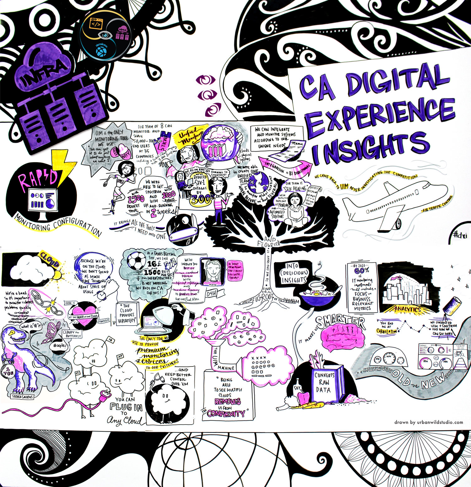 UrbanWildStudio_GraphicRecording_CAWorld17_Infra_1of3.jpg