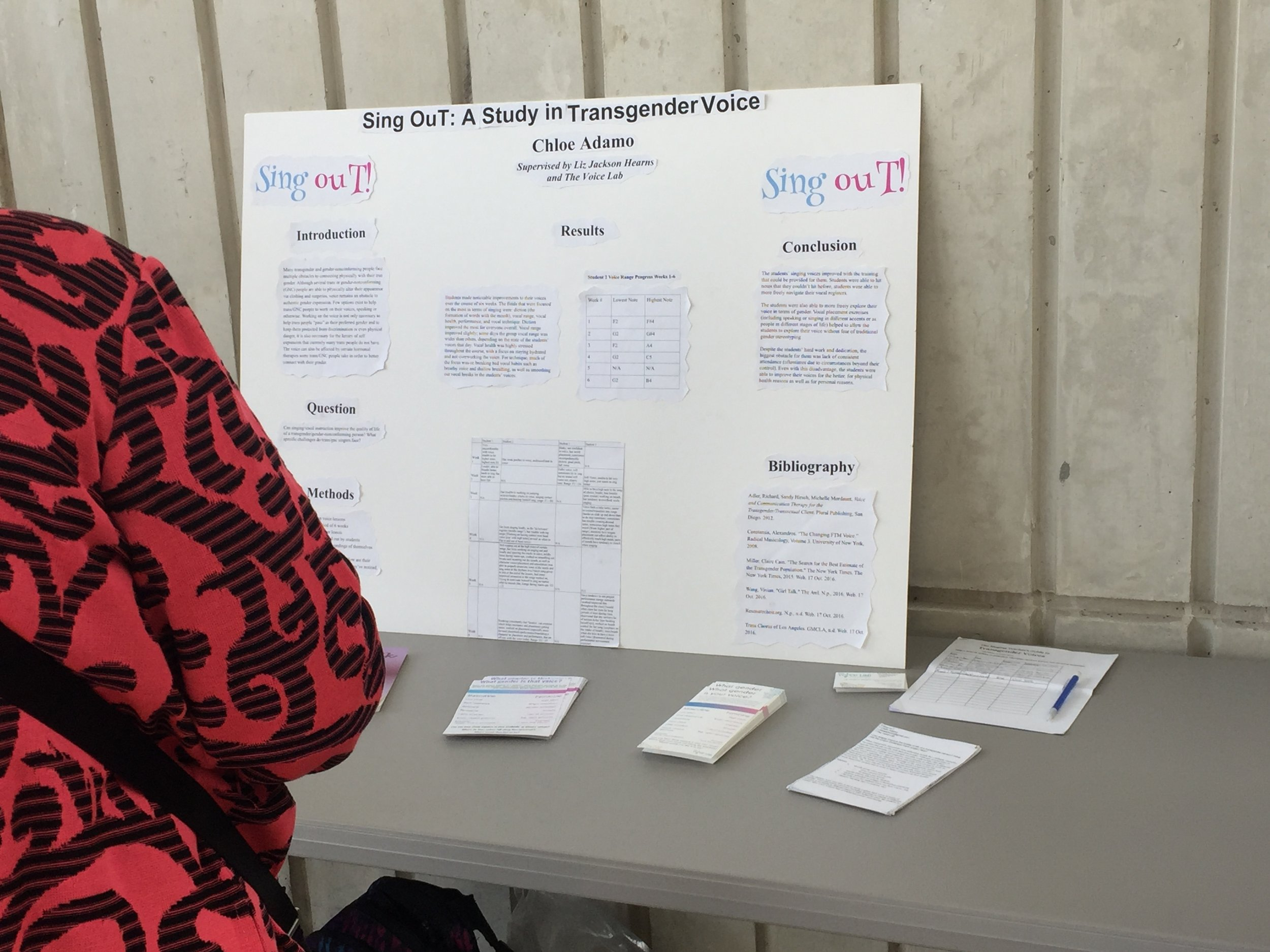 2016 Poster Session Sing OuT - A Study in Transgender Voice.jpeg