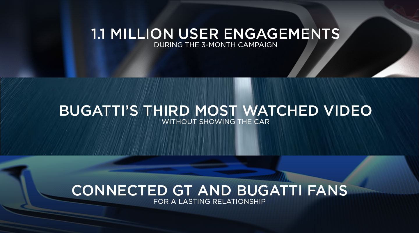 The Results - The low-cost campaign achieved over 1.1 million user engagements, our teaser video – which only featured the road and sound of the engine – became Bugatti's third most watched video, and created a lasting relationship with a new audience. Once again, we executed a uniquely powerful communication campaign for a brand that had never done any conceptual marketing before.