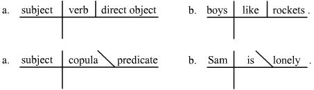 Sentence-diagram1.jpg