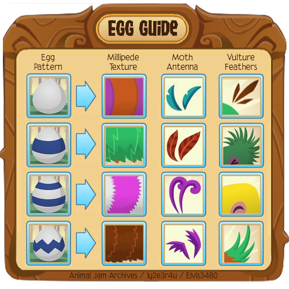 Animal Jam Halloween Pet Eggs 2020 Eggstravaganza Egg and Pet Guide — Animal Jam Archives