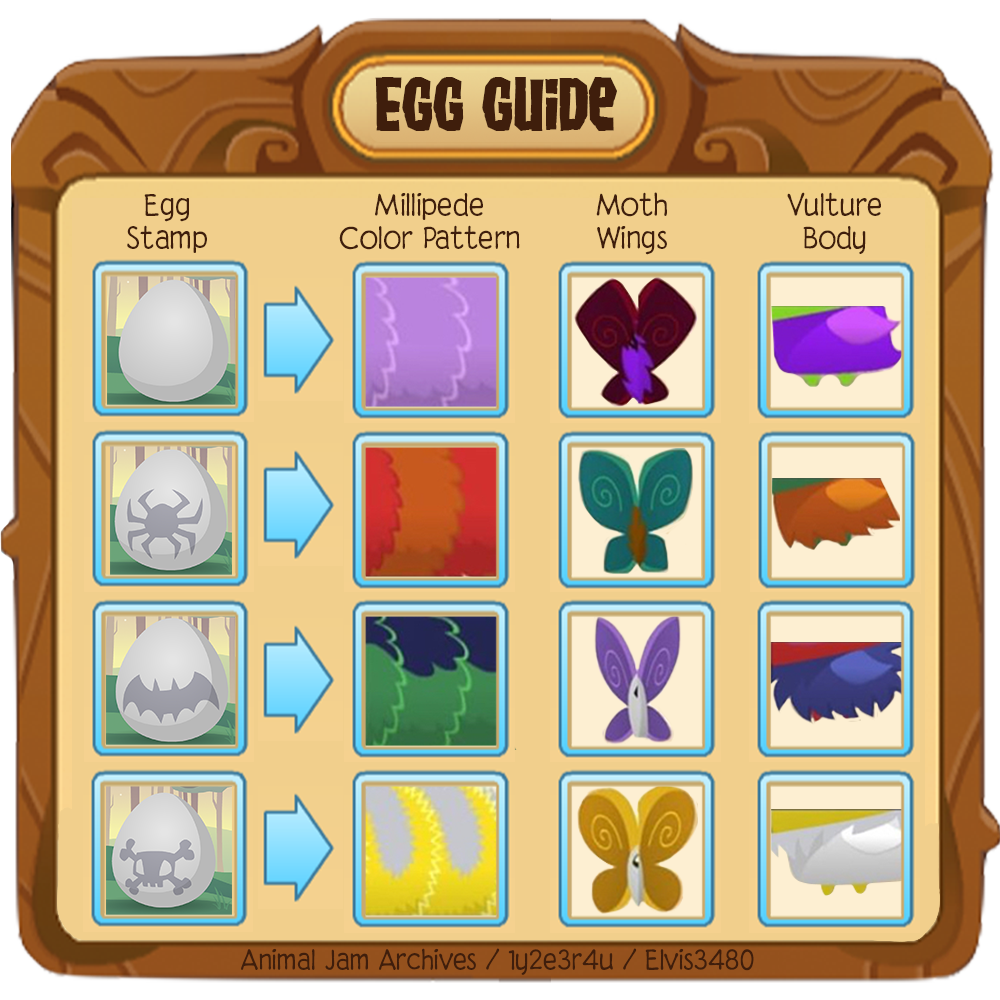 Eggstravaganza Egg And Pet Guide Animal Jam Archives