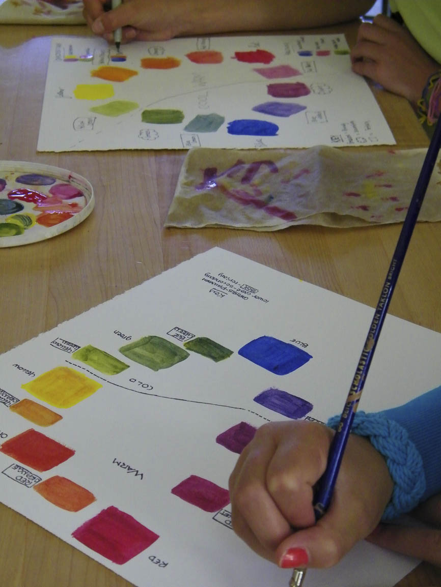Always encouraged to mix their own colors versus anything right out of tube, students began to understand relationships of complimentary and analogous colors, mixing paint to make their own color wheel.